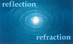Reflection/Refraction